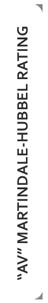 AV Martindale-Hubbel Rating